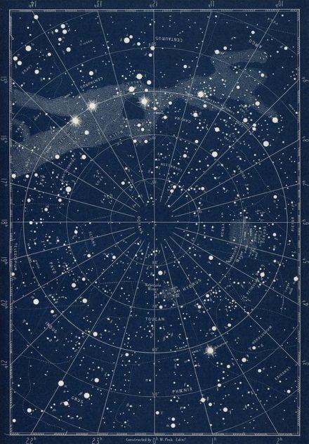 formations aux constellations familiales et systémiques